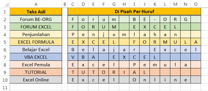 Pisah teks per huruf